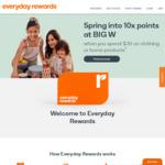 2000 Rewards Points for Downloading App, Boosting Offer, and Spending Minimum $1 @ Everyday Rewards