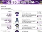 Melbourne Storm Home Jersey $60-$70 + SHIPPING, Spray Jacket $40 + SHIPPING. Pick up available