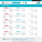 SUNCORP 3.64% Owner Occupied 3 Year FIXED Special Offer (Comparison Rate 4.26%) + $500 Cashback on LOANS over $250,000