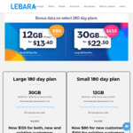 Small Plan 12GB/Month $80/180 Days (New Customers) $100 (Existing Customers) Large Plan 30GB/Month $135/180 Days @ Lebara
