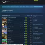 Steam Weeklong Sale: Many Game Deals Games Like Farm Frenzy Collection and Screencheat $11.24