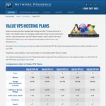30% off Network Presence Value VPS Plans