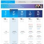 Telstra Mobile: Bonus Foxtel Now with 12mth $79 20GB or $99 30GB Plan, Bonus Samsung Tab A with Note 8, Mx 10GB 12mth Plan $49