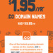 New .co Domain Names for $1.95 (First Year Only) @ VentraIP