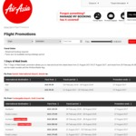Direct Flights to Kuala Lumpur from $188 Return (Perth) or $296 Return (Sydney, Gold Coast & Melbourne) via Air Asia