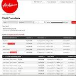 AirAsia X Kuala Lumpur Return ex PER $227.72, MEL $310.72, GC $315.72, SYD $315.72 - Bali Return ex Per $175 Ex Darwin - $146
