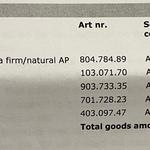 [QLD] VATNESTROM Mattress - Single $399, Double $549, Queen $599 @  IKEA Logan
