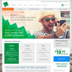 One Month Free Exetel 4G Mobile Plan 6GB Unlimited Calls Based on Optus Network